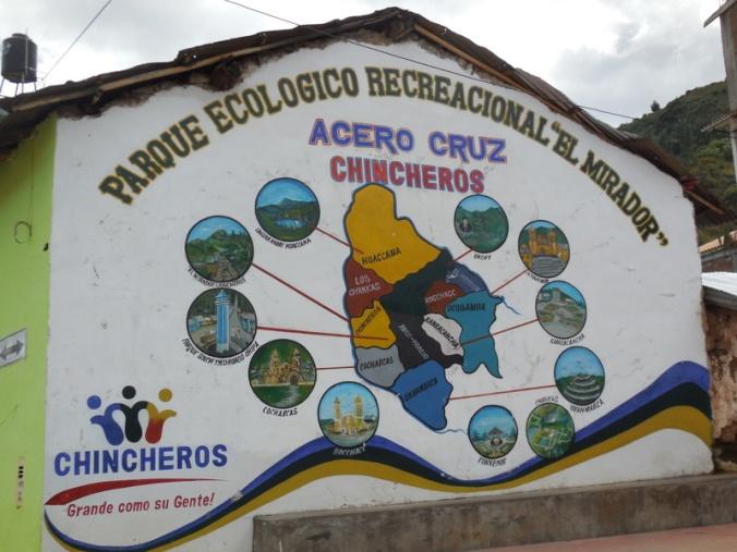 Chincheros sights